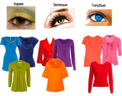 цвет одежды и цвет глаз