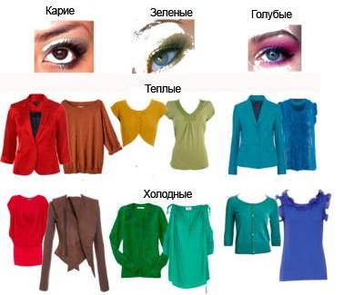 цвета одежды под цвет глаз