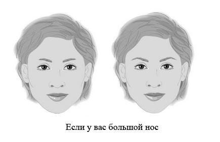 широкий нос и брови