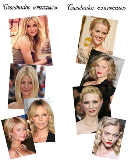 цвета для блондинок